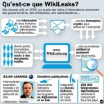 WikiRebels, un documentaire sur Wikileaks